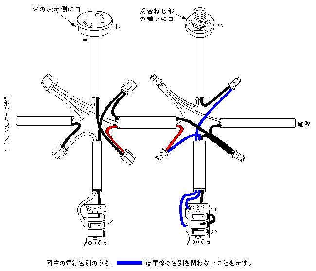 電気 工事 士 二 種 実技